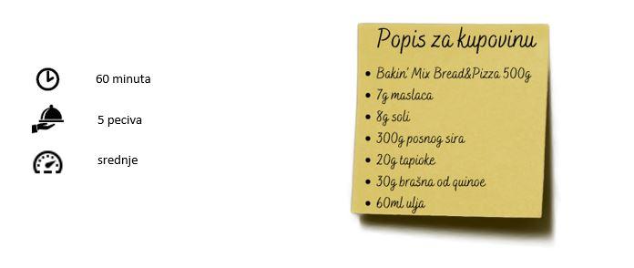 Popis za kupovinu